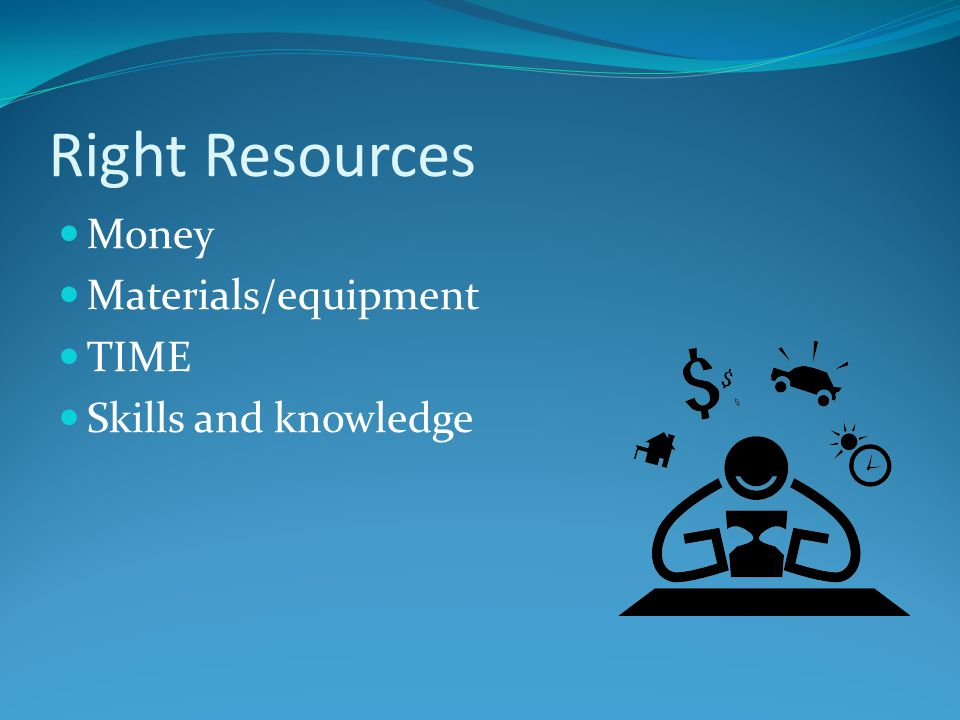 Right Resources Money Materials/equipment TIME Skills and knowledge