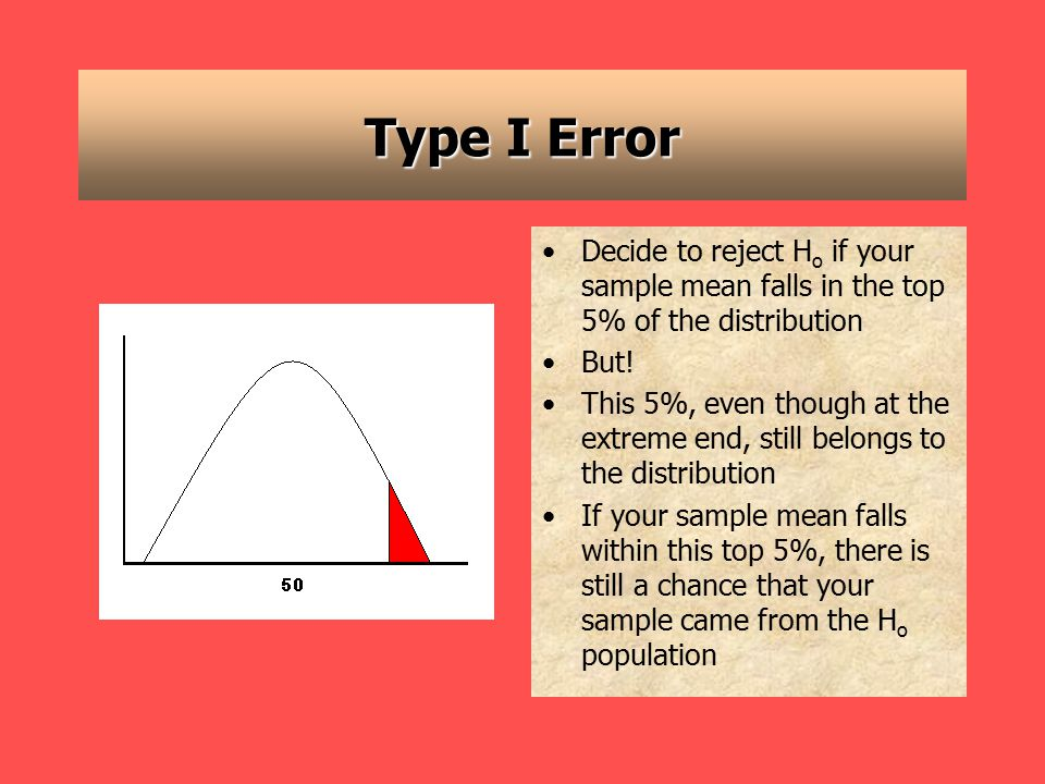 Type I Error Decide to reject H o if your sample mean falls in the top 5% of the distribution But.