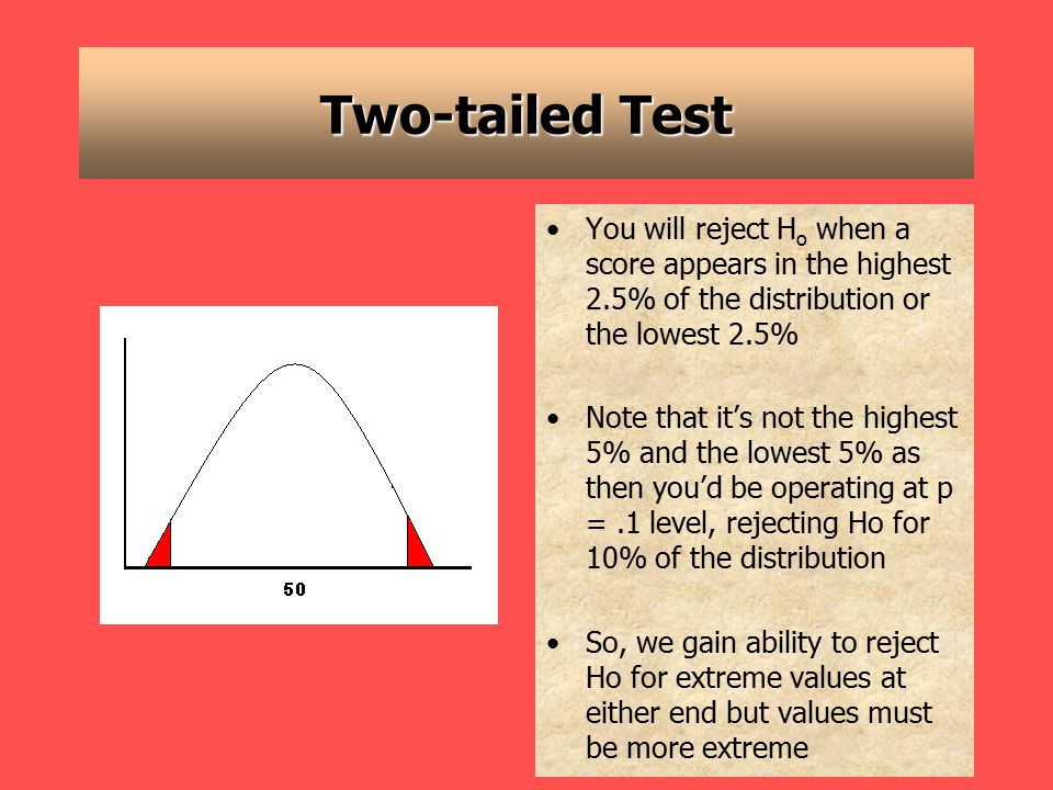 Two-tailed Test You will reject H o when a score appears in the highest 2.5% of the distribution or the lowest 2.5% Note that it's not the highest 5% and the lowest 5% as then you'd be operating at p =.1 level, rejecting Ho for 10% of the distribution So, we gain ability to reject Ho for extreme values at either end but values must be more extreme