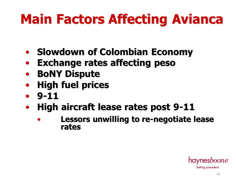9 Avianca Inc. Wholly owned subsidiary and Agent Chapter 11 Corporate Structure Avianca S.A.