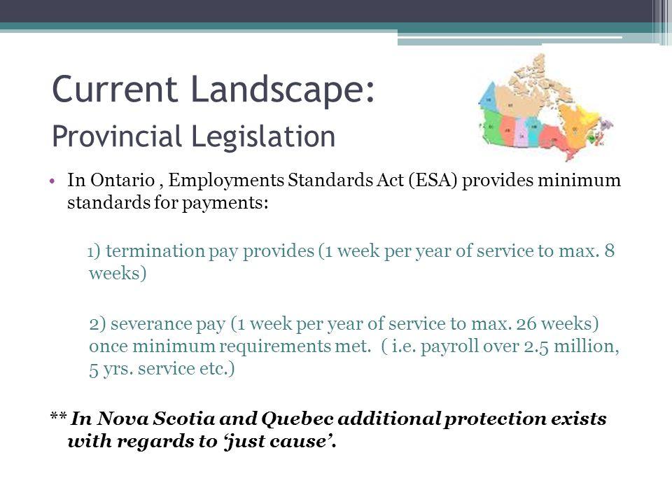 Current Landscape: Federal Legislation Canada Labour Code- Section 240- addresses unjust discharge.