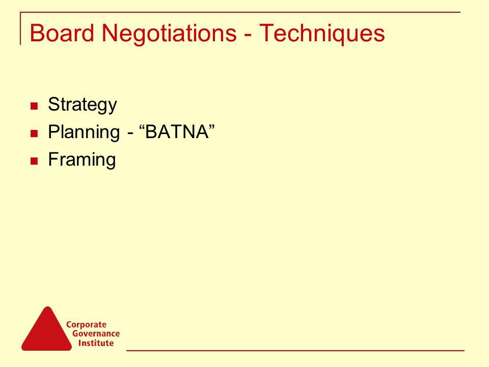 "Board Negotiations - Techniques Strategy Planning - ""BATNA"" Framing"