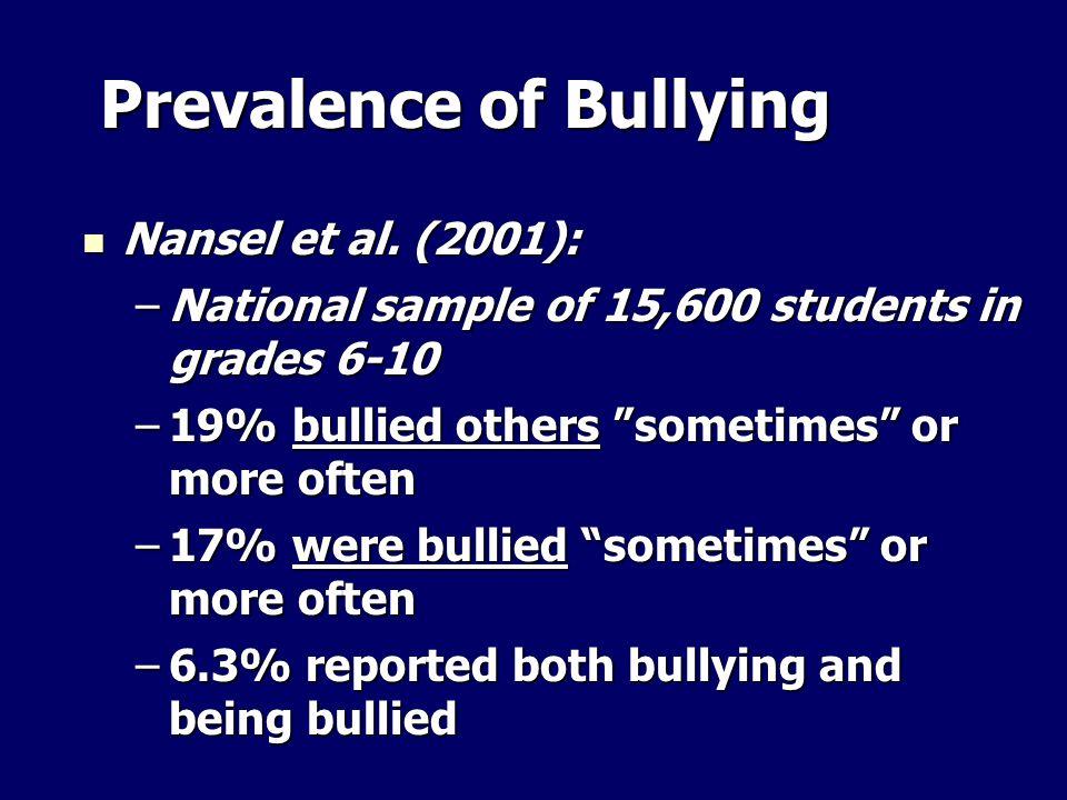 Percentage of Victimized Students Norwegian Sample (N=10,800) Grades 4 - 7 (Boys + Girls) = 15.2%Grades 8-10 (Boys + Girls) = 8.0%