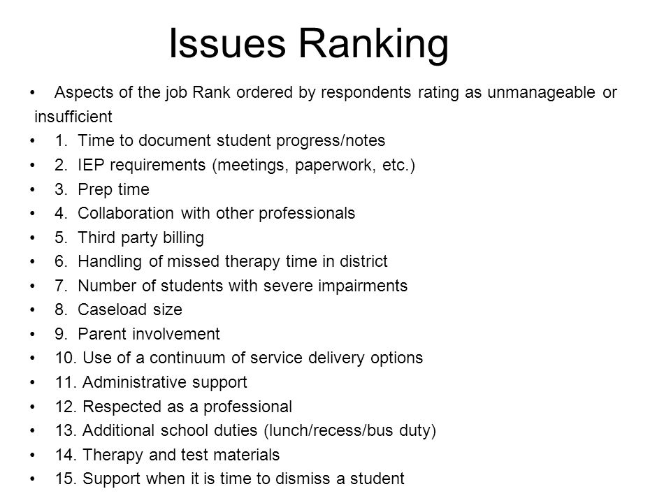 Issues Ranking Aspects of the job Rank ordered by respondents rating as unmanageable or insufficient 1. Time to document student progress/notes 2. IEP