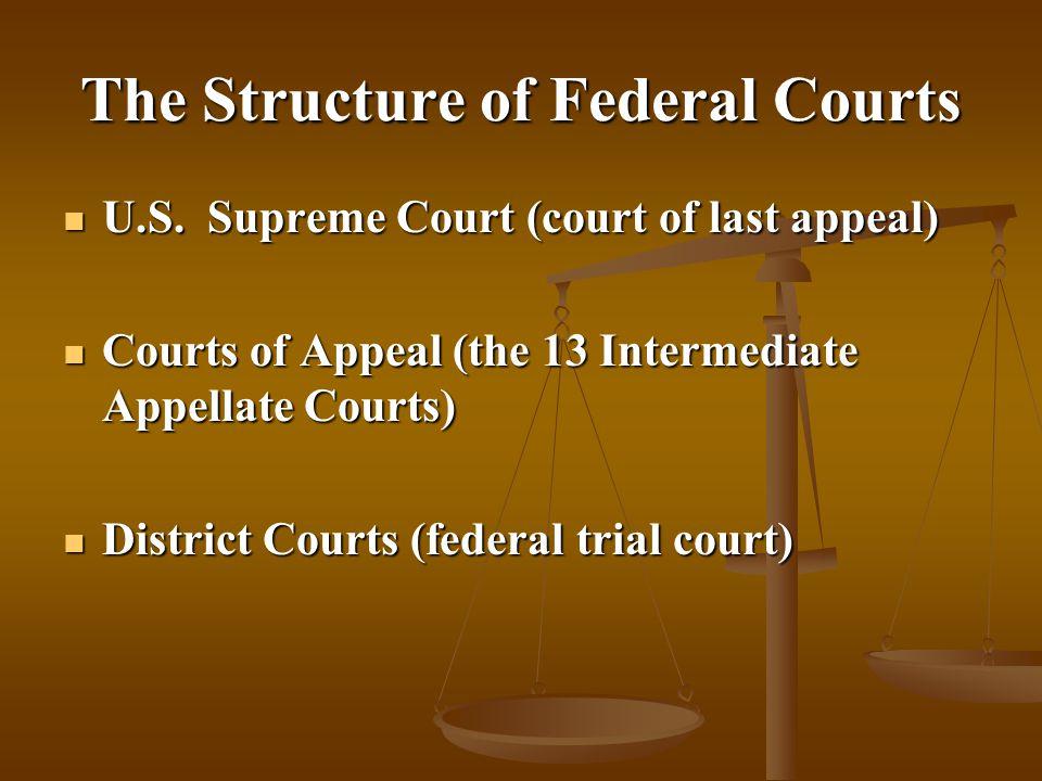 GA State Court Structure GA Supreme Court GA Supreme Court GA Courts of Appeal (intermediate appellate court) GA Courts of Appeal (intermediate appellate court) GA Superior Court (trial court) GA Superior Court (trial court)