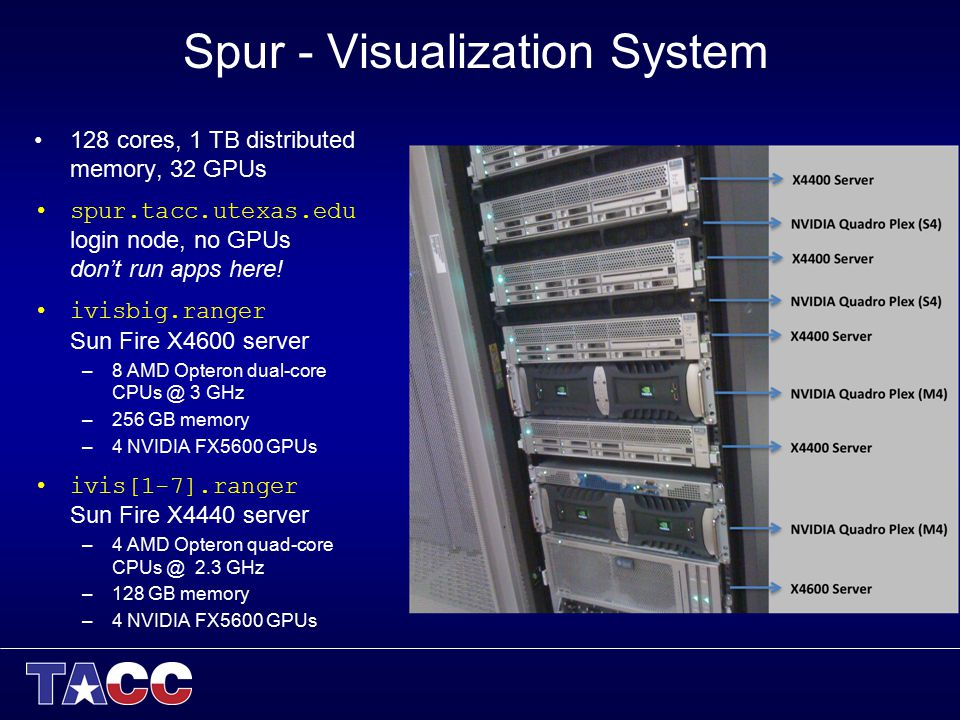 Spur - Visualization System 128 cores, 1 TB distributed memory, 32 GPUs spur.tacc.utexas.edu login node, no GPUs don't run apps here! ivisbig.ranger S