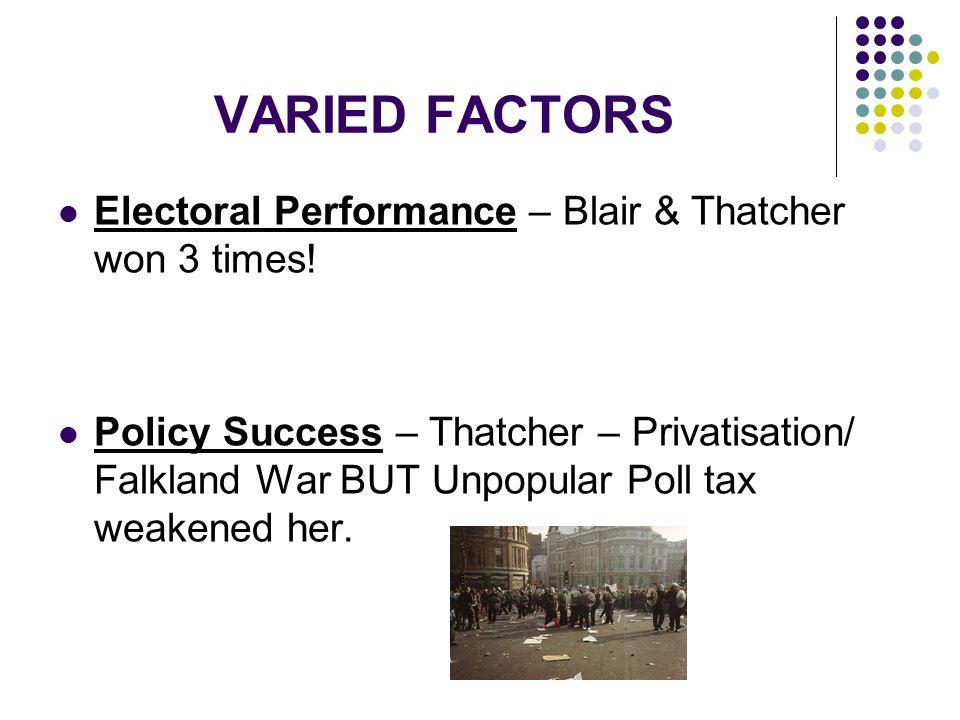 VARIED FACTORS Electoral Performance – Blair & Thatcher won 3 times! Policy Success – Thatcher – Privatisation/ Falkland War BUT Unpopular Poll tax we
