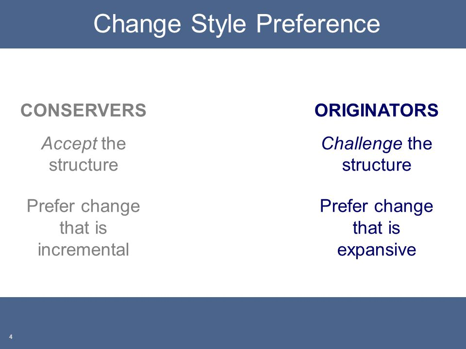 Summa Leadership Institute 4 Change Style Preference CONSERVERS Accept the structure Prefer change that is incremental ORIGINATORS Challenge the struc