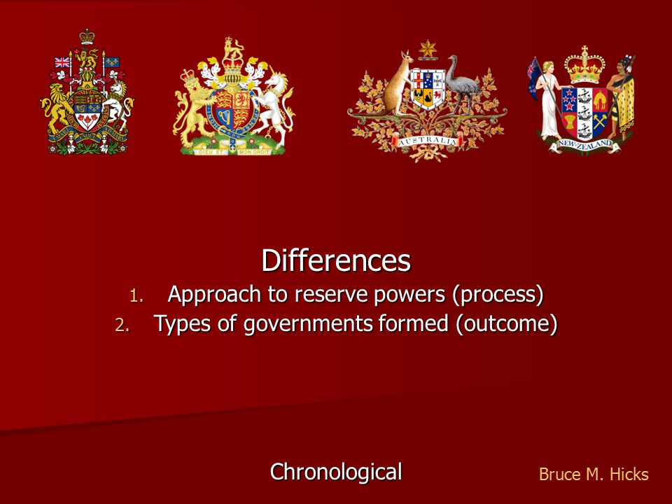 Differences 1. Approach to reserve powers (process) 2.