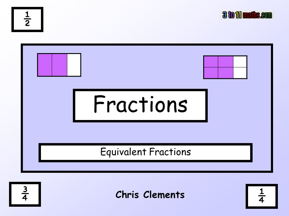½ ¾ Chris Clements Fractions Equivalent Fractions ¼