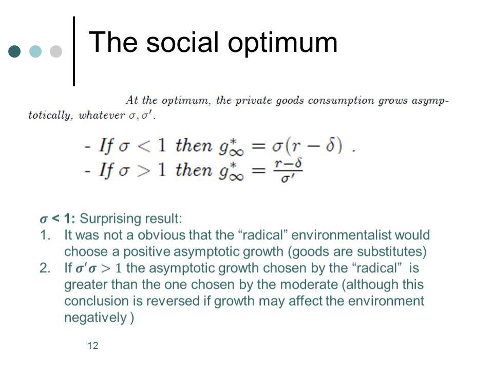 The social optimum 12