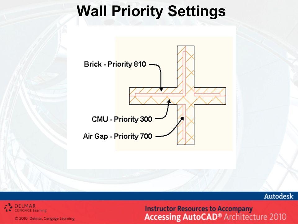 Wall Priority Settings