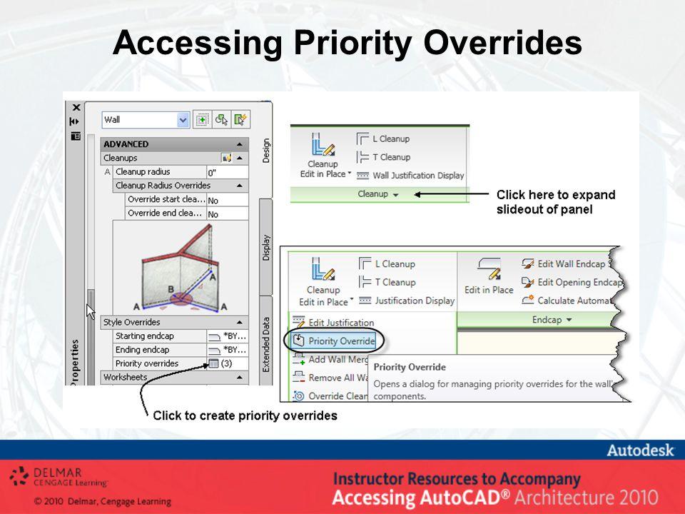 Accessing Priority Overrides