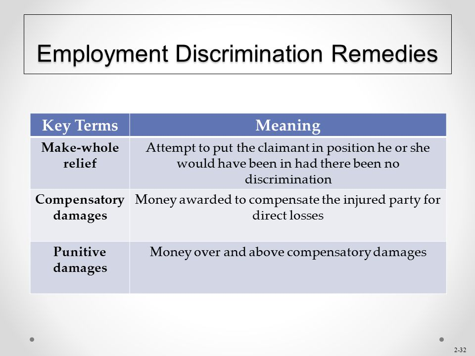 2-32 Employment Discrimination Remedies Key TermsMeaning Make-whole relief Attempt to put the claimant in position he or she would have been in had th