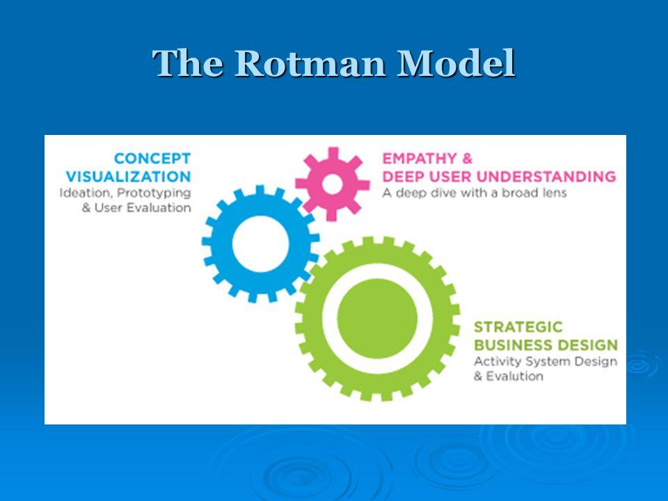 The Rotman Model