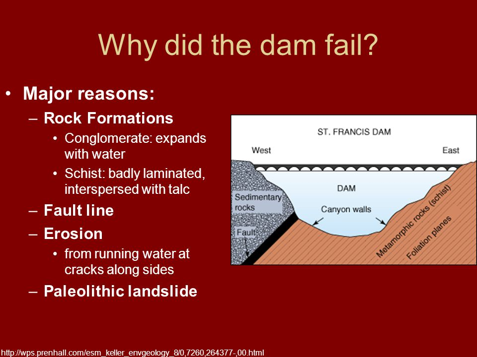 Why did the dam fail.