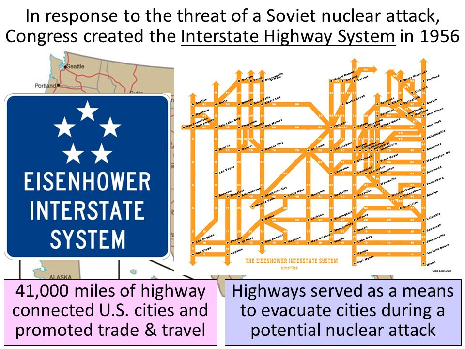 In response to the threat of a Soviet nuclear attack, Congress created the Interstate Highway System in 1956 41,000 miles of highway connected U.S. ci