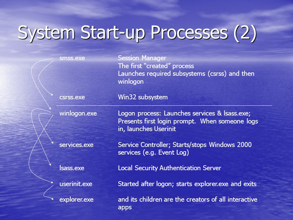 System Start-up Processes (2) winlogon.exeLogon process: Launches services & lsass.exe; Presents first login prompt. When someone logs in, launches Us