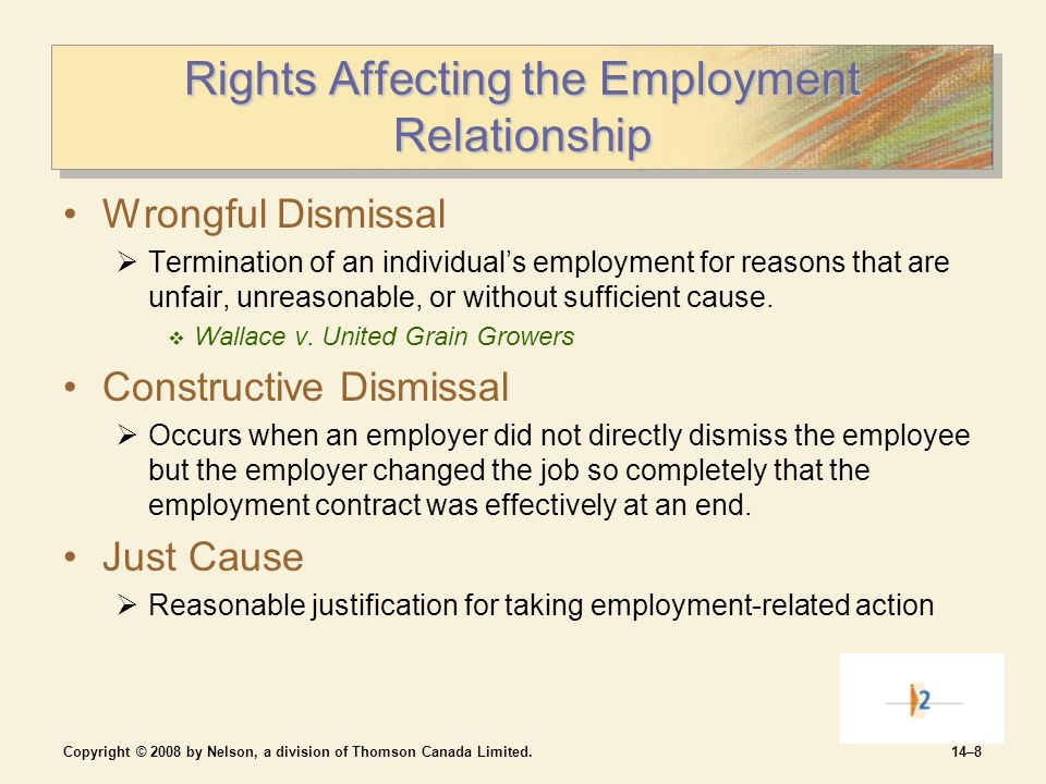 Copyright © 2008 by Nelson, a division of Thomson Canada Limited.14–8 Rights Affecting the Employment Relationship Wrongful Dismissal  Termination of an individual's employment for reasons that are unfair, unreasonable, or without sufficient cause.