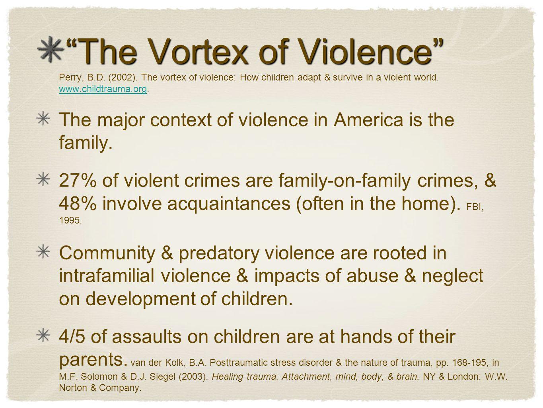 The Vortex of Violence The Vortex of Violence Perry, B.D.