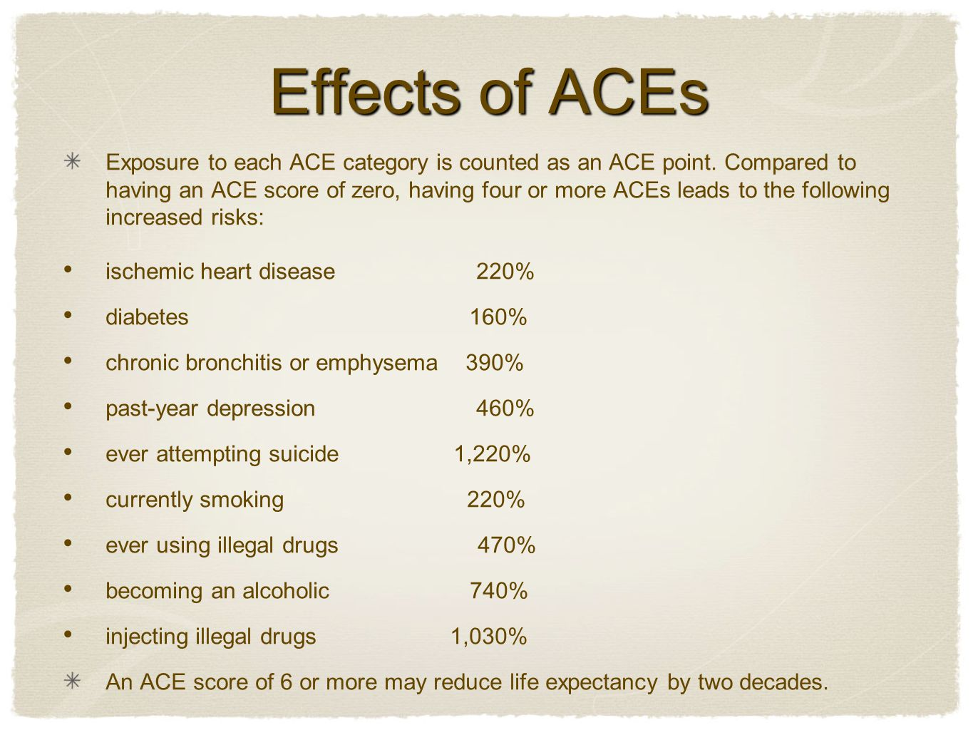 Effects of ACEs Exposure to each ACE category is counted as an ACE point.
