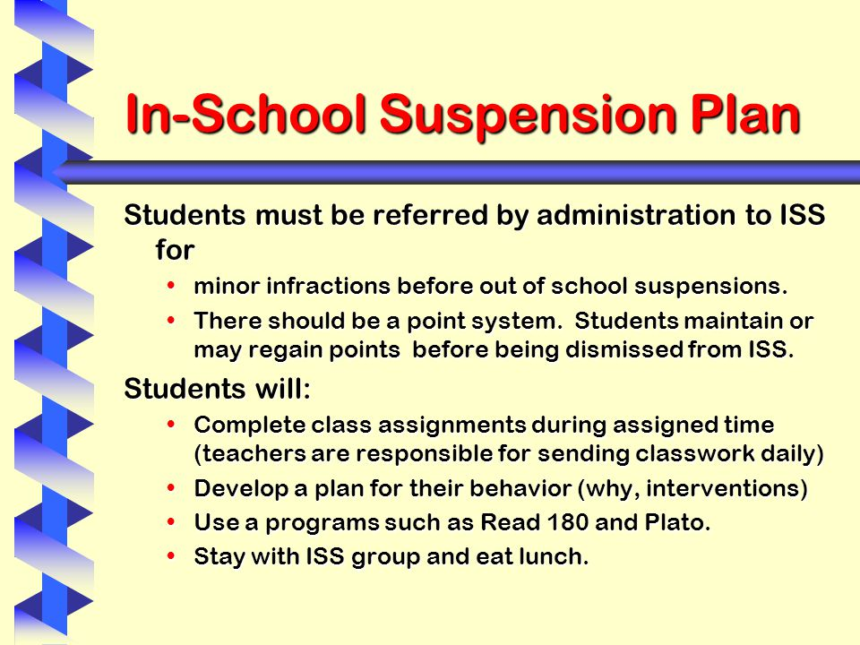 In-School Suspension Plan Students must be referred by administration to ISS for minor infractions before out of school suspensions.minor infractions before out of school suspensions.