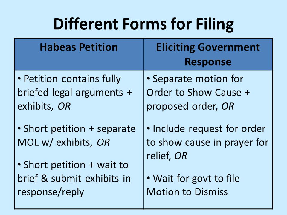 Different Forms for Filing Habeas Petition Eliciting Government Response Petition contains fully briefed legal arguments + exhibits, OR Short petition