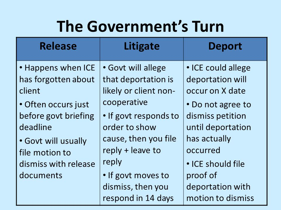 The Government's Turn ReleaseLitigateDeport Happens when ICE has forgotten about client Often occurs just before govt briefing deadline Govt will usua