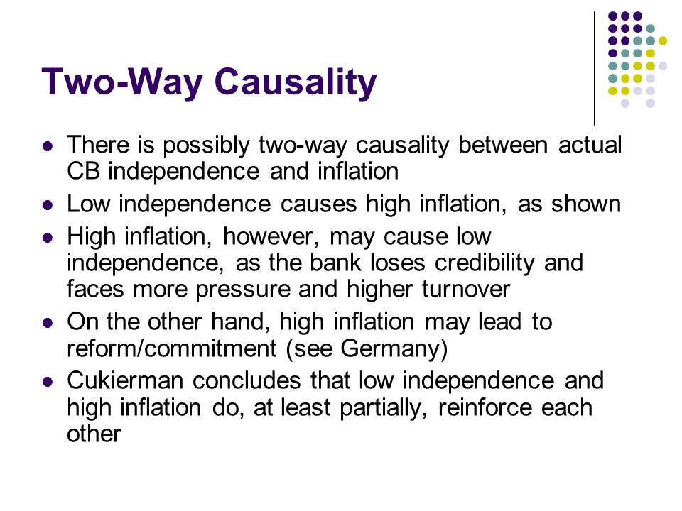 Two-Way Causality There is possibly two-way causality between actual CB independence and inflation Low independence causes high inflation, as shown High inflation, however, may cause low independence, as the bank loses credibility and faces more pressure and higher turnover On the other hand, high inflation may lead to reform/commitment (see Germany) Cukierman concludes that low independence and high inflation do, at least partially, reinforce each other