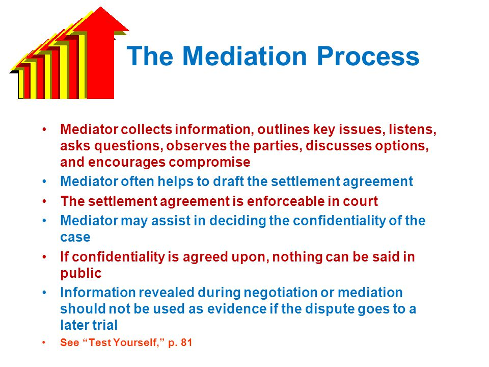 The Mediation Process Mediator collects information, outlines key issues, listens, asks questions, observes the parties, discusses options, and encour