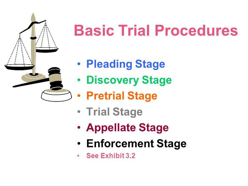 Basic Trial Procedures Pleading Stage Discovery Stage Pretrial Stage Trial Stage Appellate Stage Enforcement Stage See Exhibit 3.2