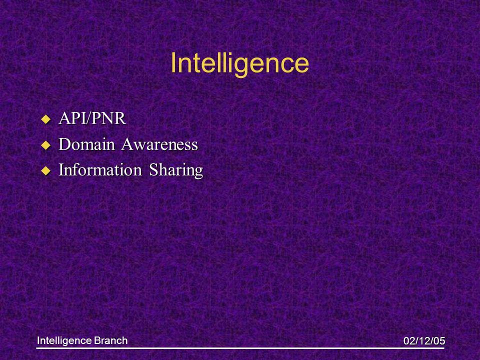 02/12/05 Intelligence Branch Intelligence u API/PNR u Domain Awareness u Information Sharing
