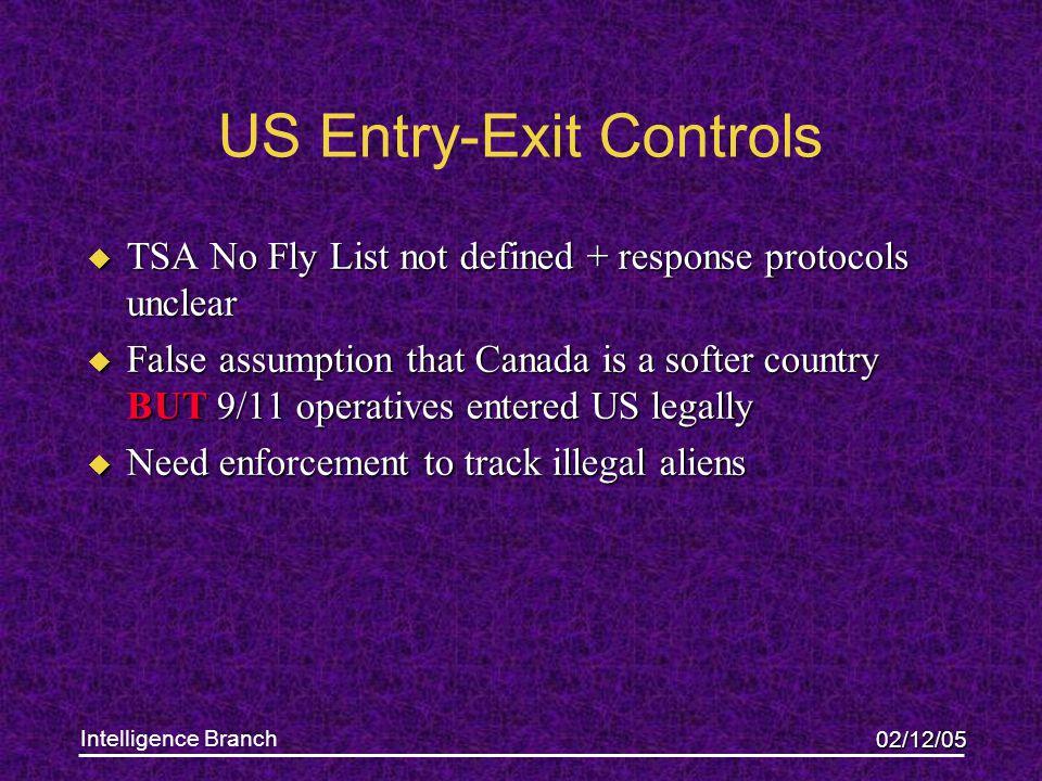 02/12/05 Intelligence Branch US Entry-Exit Controls u TSA No Fly List not defined + response protocols unclear u False assumption that Canada is a sof