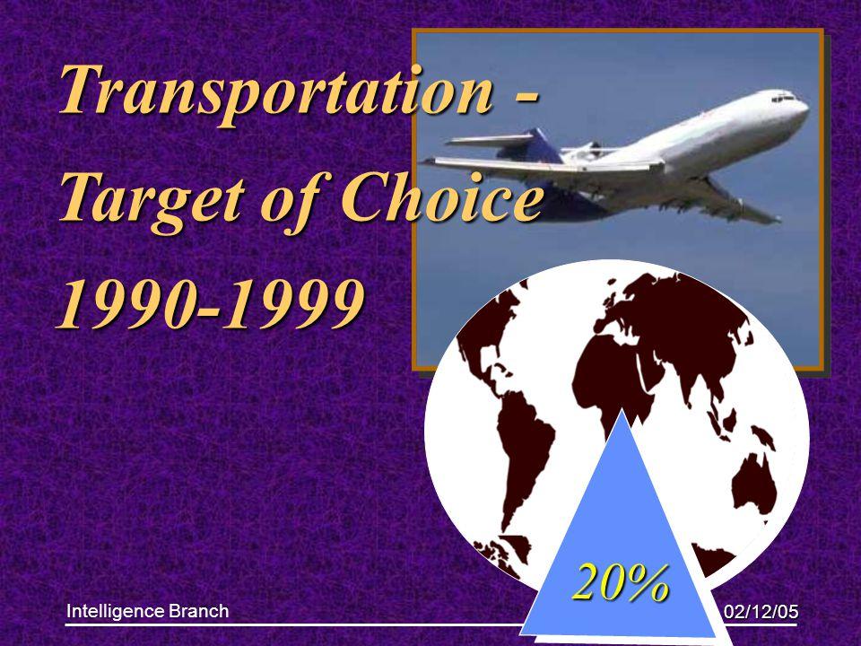 02/12/05 Intelligence Branch Transportation - Target of Choice 1990-1999 20%20%