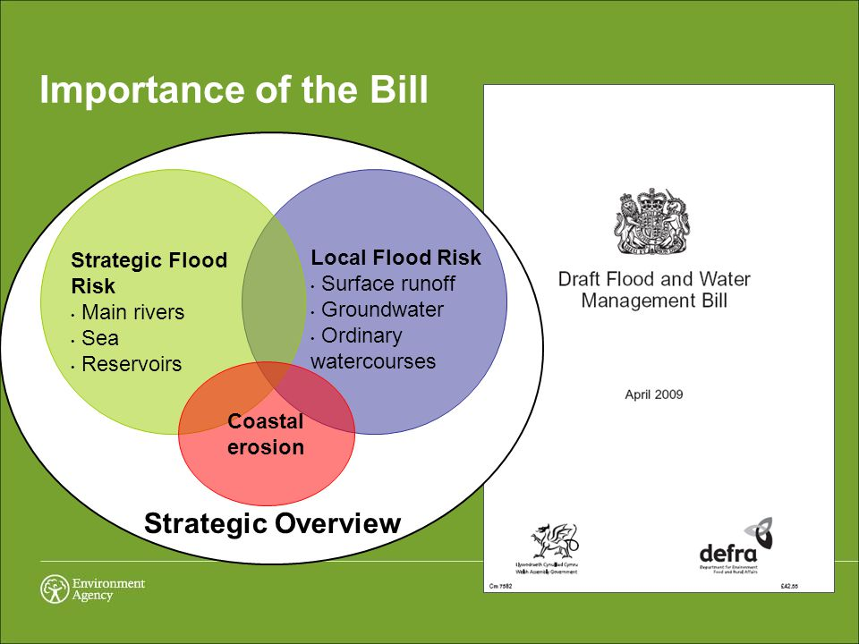 Importance of the Bill Strategic Flood Risk Main rivers Sea Reservoirs Local Flood Risk Surface runoff Groundwater Ordinary watercourses Strategic Overview Coastal erosion