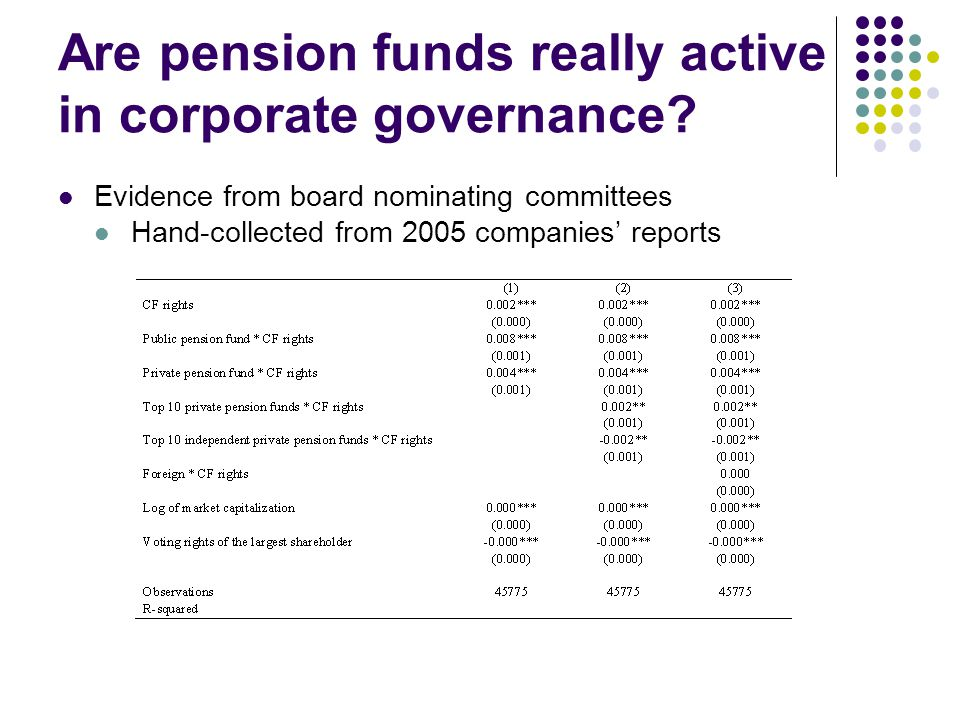 Are pension funds really active in corporate governance.
