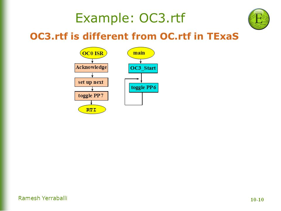 10-10 Ramesh Yerraballi Example: OC3.rtf OC3.rtf is different from OC.rtf in TExaS