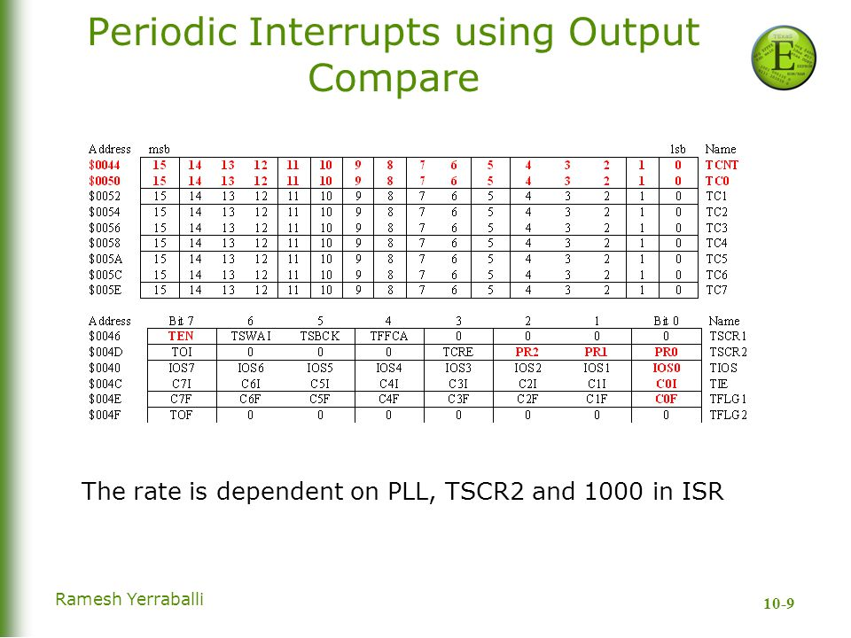 10-9 Ramesh Yerraballi Periodic Interrupts using Output Compare The rate is dependent on PLL, TSCR2 and 1000 in ISR