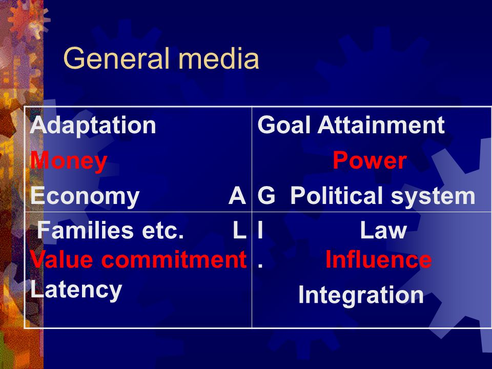 General media Adaptation Money Economy A Goal Attainment Power G Political system Families etc. L Value commitment Latency I Law. Influence Integratio