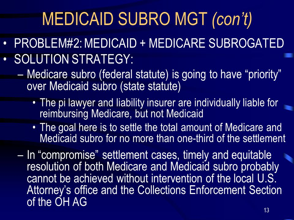 13 MEDICAID SUBRO MGT (con't) PROBLEM#2: MEDICAID + MEDICARE SUBROGATED SOLUTION STRATEGY: –Medicare subro (federal statute) is going to have priority over Medicaid subro (state statute) The pi lawyer and liability insurer are individually liable for reimbursing Medicare, but not Medicaid The goal here is to settle the total amount of Medicare and Medicaid subro for no more than one-third of the settlement –In compromise settlement cases, timely and equitable resolution of both Medicare and Medicaid subro probably cannot be achieved without intervention of the local U.S.