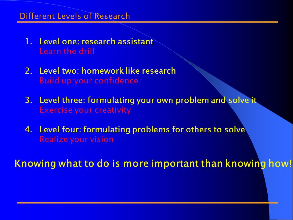 1.Level one: research assistant Learn the drill 2.Level two: homework like research Build up your confidence 3.Level three: formulating your own problem and solve it Exercise your creativity 4.Level four: formulating problems for others to solve Realize your vision Different Levels of Research Knowing what to do is more important than knowing how!