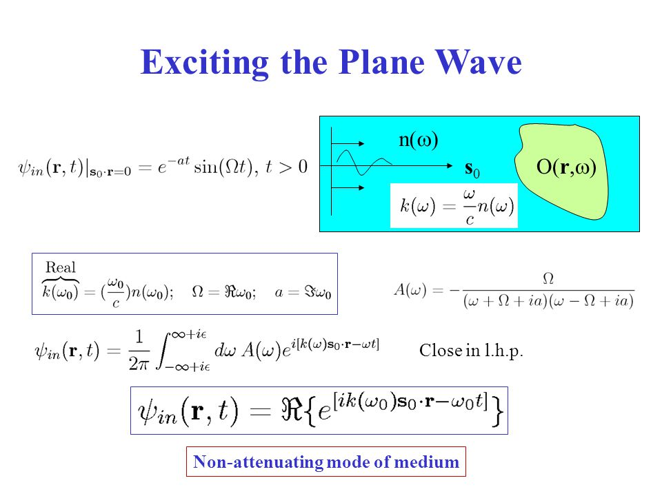 Exciting the Plane Wave s0s0 O(r,  ) n(  ) Non-attenuating mode of medium Close in l.h.p.