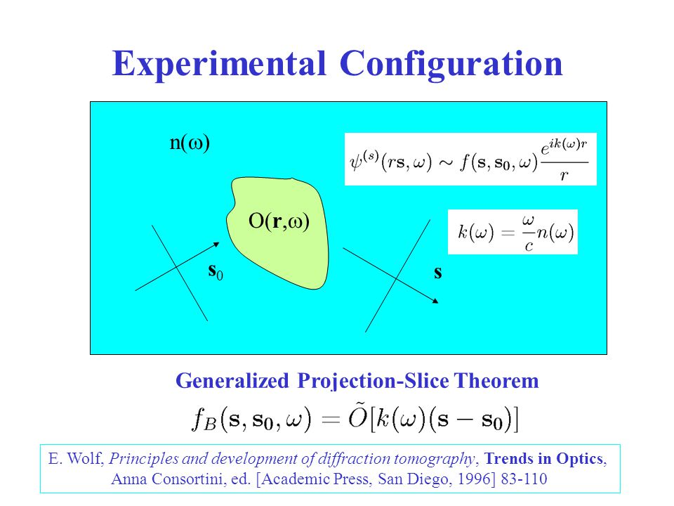 Experimental Configuration n(  ) s0s0 s O(r,  ) Generalized Projection-Slice Theorem E.