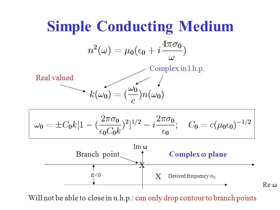 Simple Conducting Medium Real valued Complex in l.h.p.