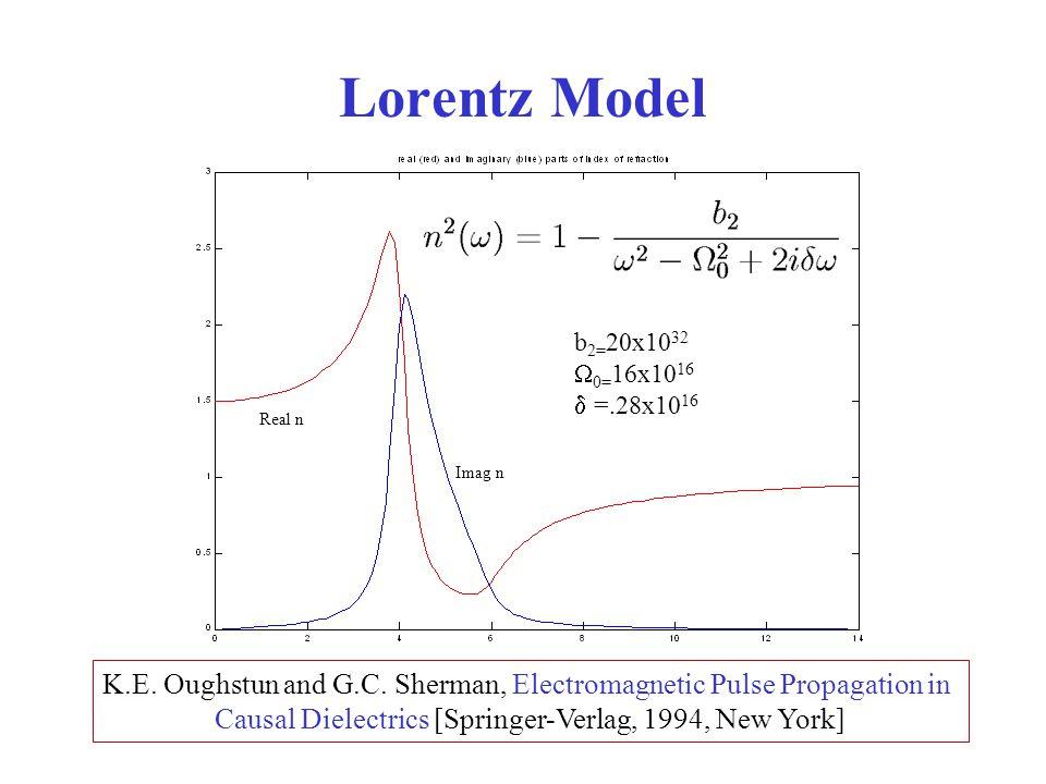Lorentz Model b 2= 20x10 32  0= 16x10 16  =.28x10 16 Real n Imag n K.E.