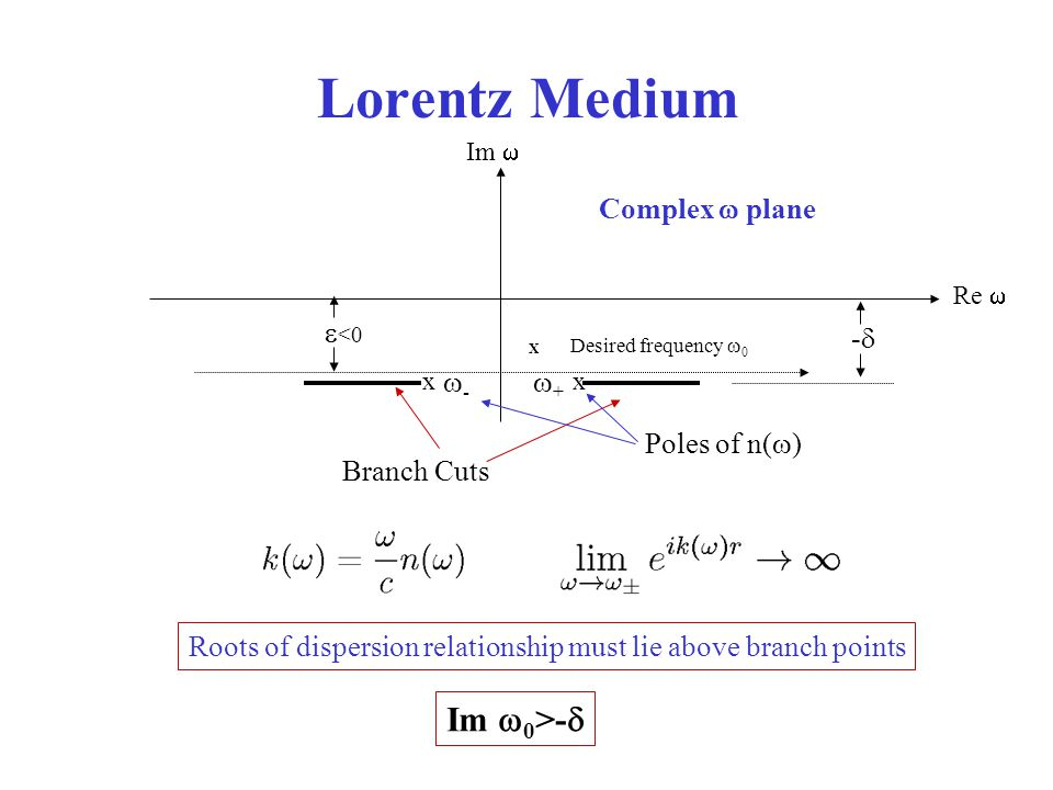 Lorentz Medium X Complex  plane Branch Cuts Im  Re  Desired frequency  0  <0 Roots of dispersion relationship must lie above branch points -- Im  0 >-  x x Poles of n(  ) -- ++