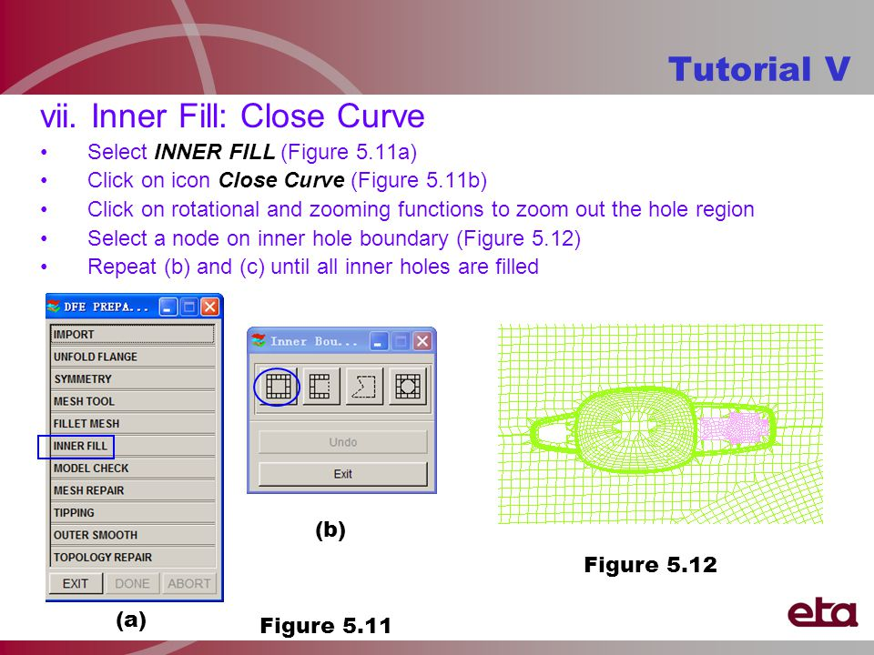 vii. Inner Fill: Close Curve Select INNER FILL (Figure 5.11a) Click on icon Close Curve (Figure 5.11b) Click on rotational and zooming functions to zo
