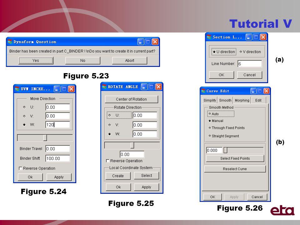 Tutorial V Figure 5.26 Figure 5.23 Figure 5.24 Figure 5.25 (a) (b)