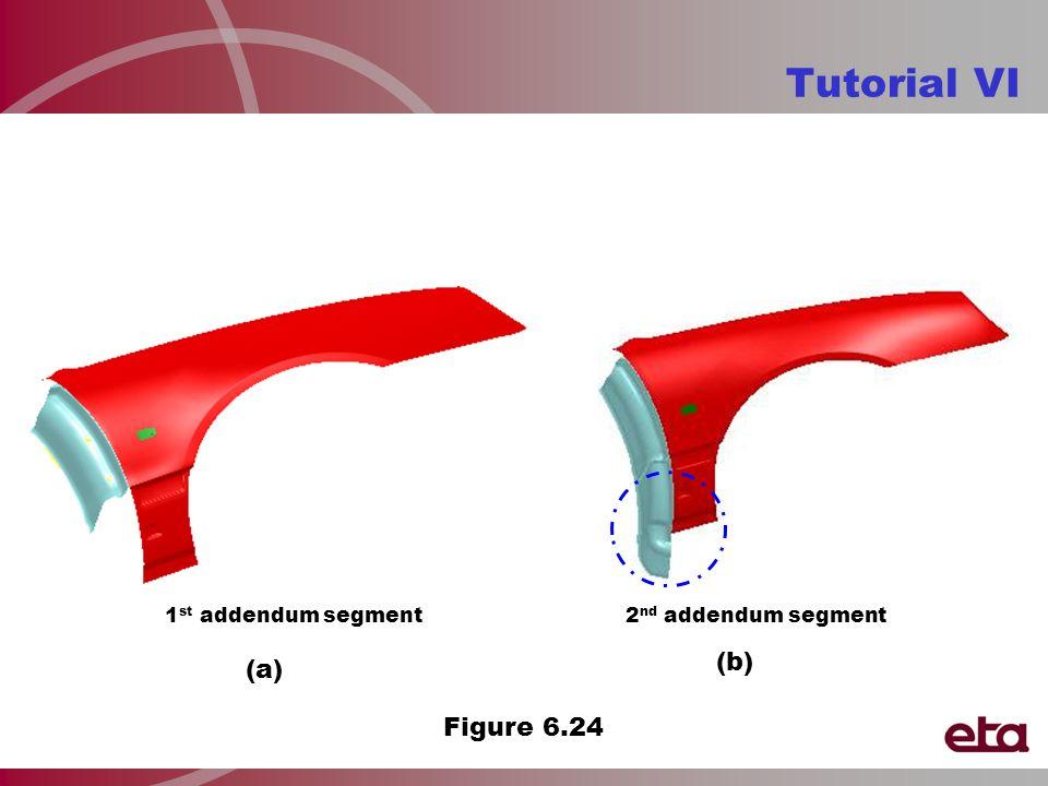 Tutorial VI 1 st addendum segment2 nd addendum segment Figure 6.24 (a) (b)