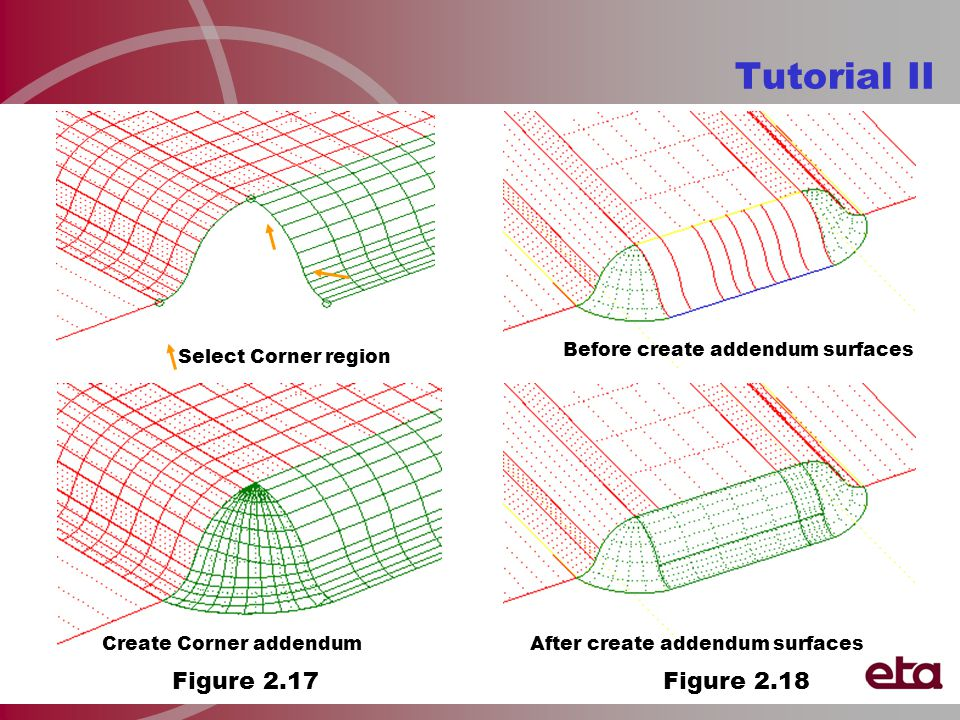 Tutorial II Select Corner region Create Corner addendum Figure 2.17Figure 2.18 Before create addendum surfaces After create addendum surfaces